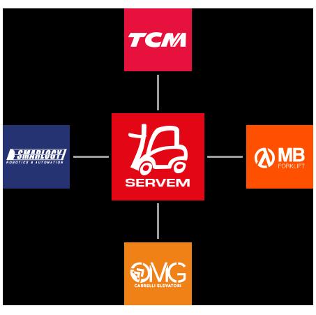 logotiposvarios